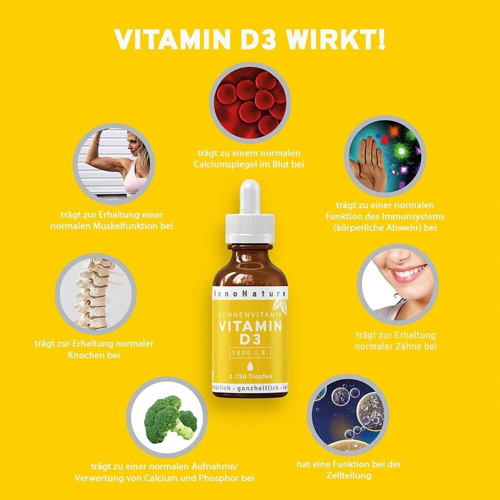 Innonature Vitamin D3 Tropfen, 50 ml