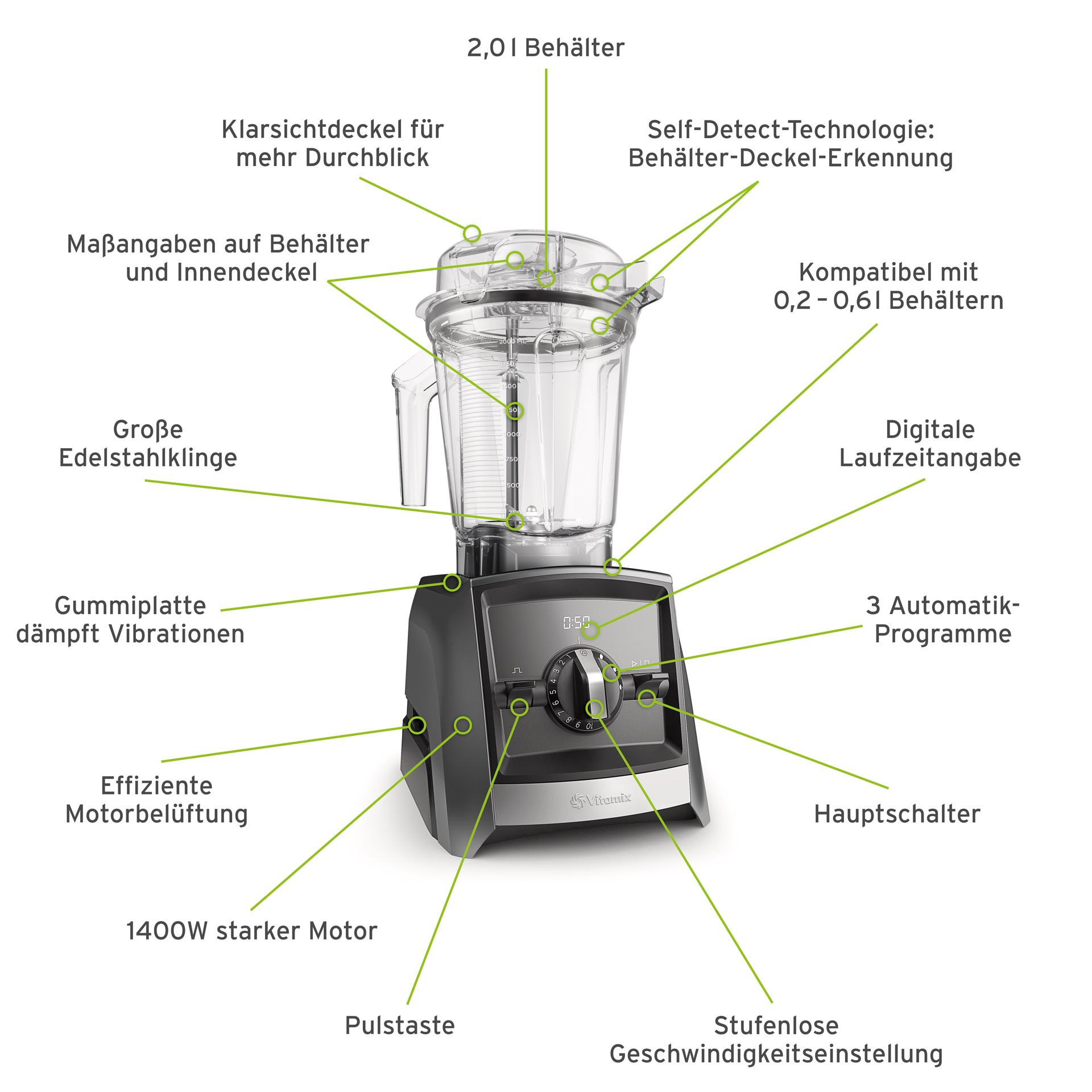 Vitamix A2500i schiefergrau mit Schweizer Stecker