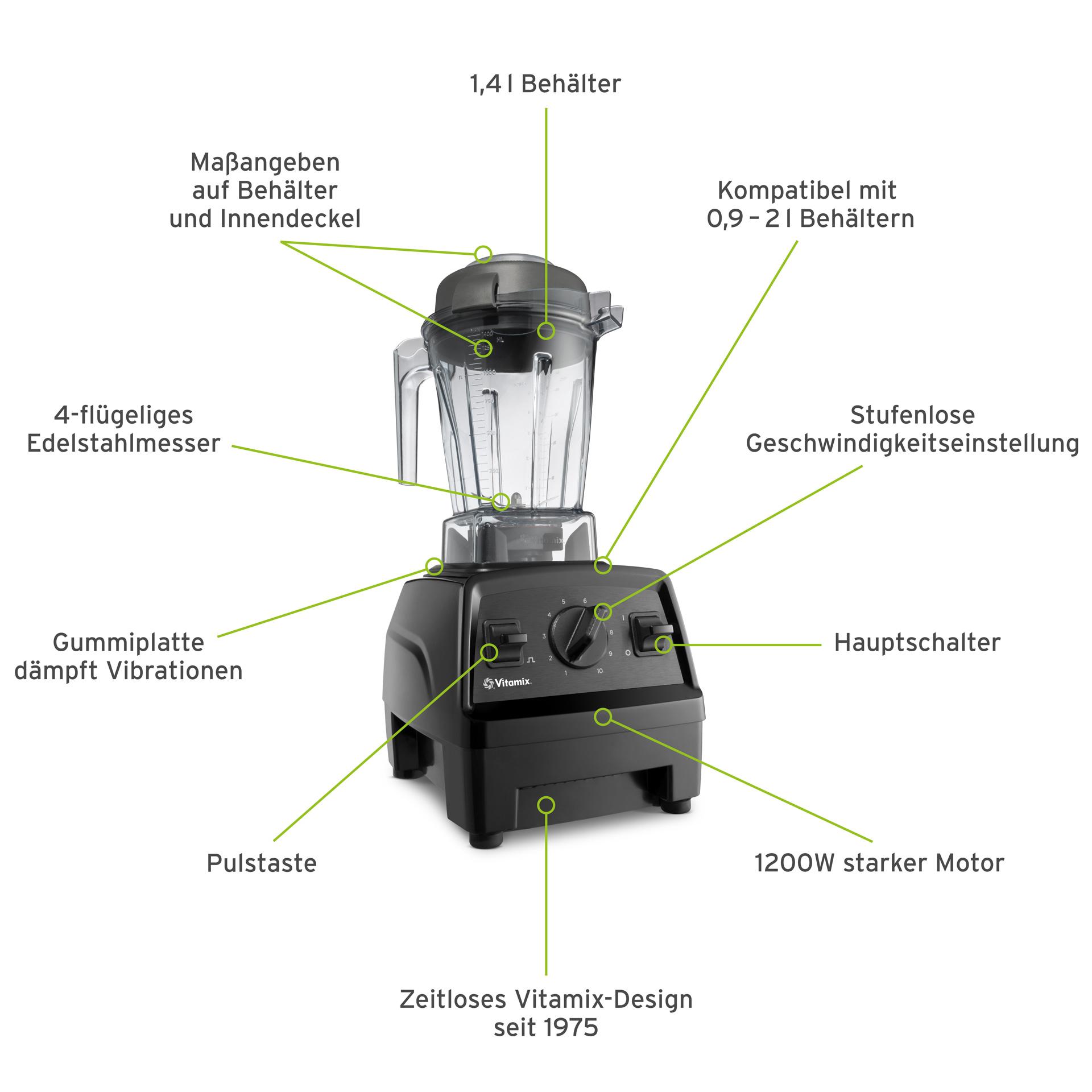 Vitamix Explorian E310 schwarz mit Schweizer Stecker