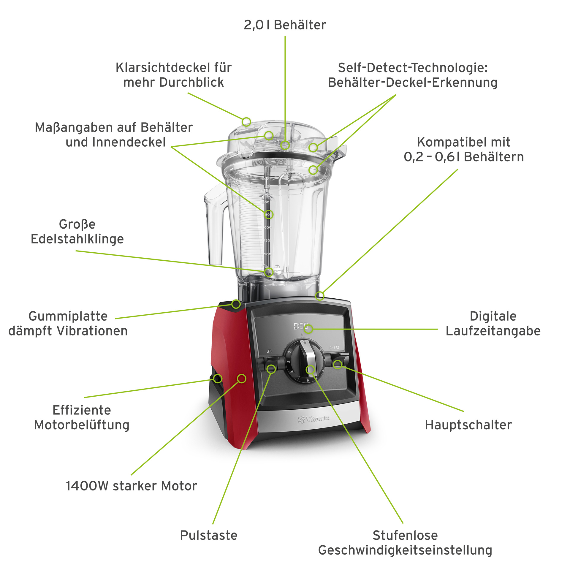 Vitamix Ascent A2300i rot mit Schweizer Stecker