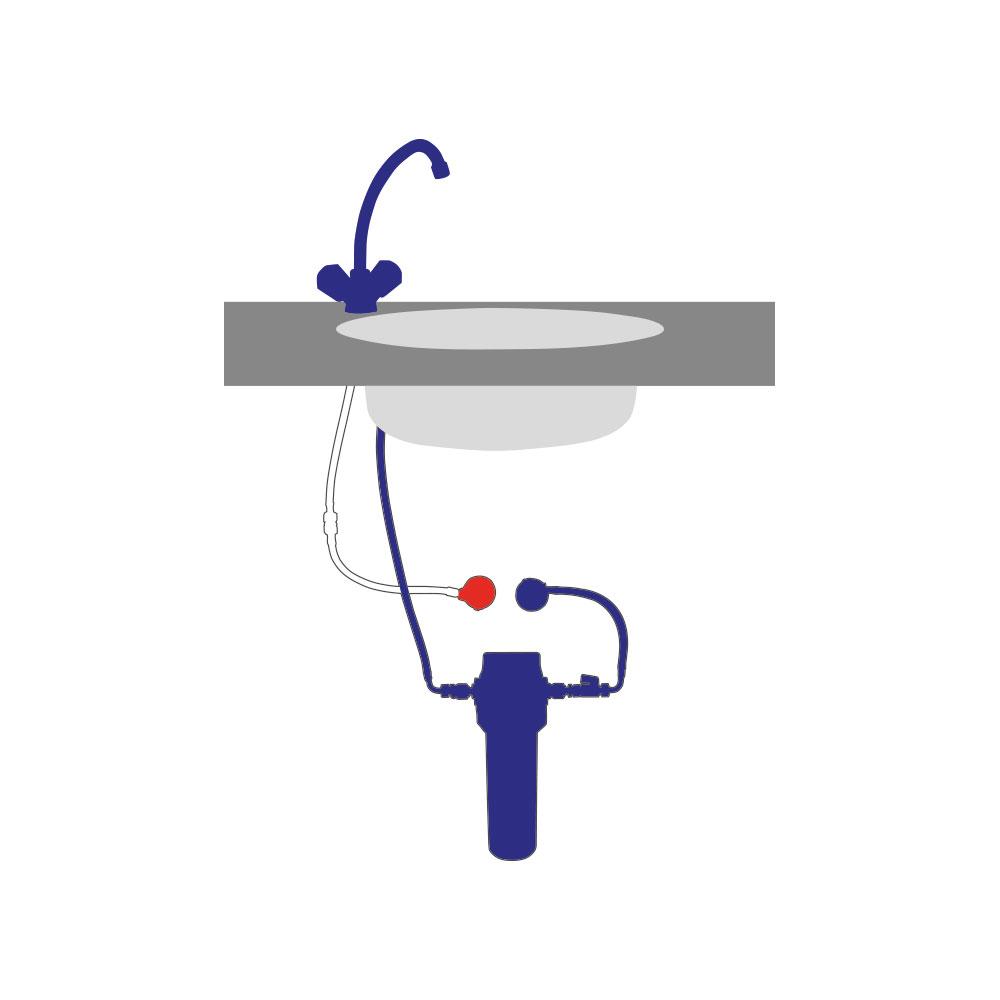 Wasserfilter im Direktanschluss